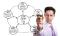 ¿Cuánto cuesta software ERP?